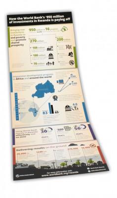 Brochures: The World Bank