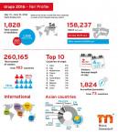 drupa 2016 data sheet