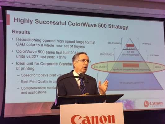 Mal Baboyian discussed the repositioning and sales growth of the ColorWave 500.