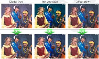 G7 ensures consistent color quality across all platforms.