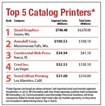 top5catprinter
