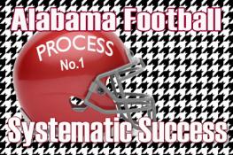 alabama-football-process