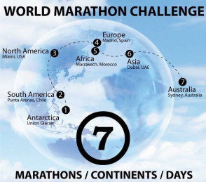 World Marathon Challenge schedule. Images courtesy of the GPO.