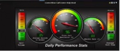 Daily Performance Stats