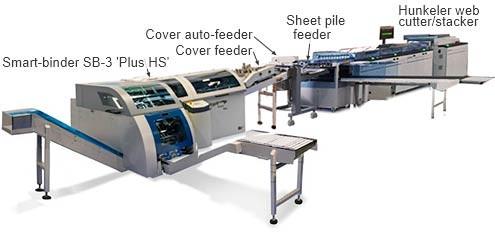 The Smart-binder SB-3 Plus HS.