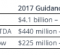Quad/Graphics Reports Fourth Quarter And Full-Year 2016 Results