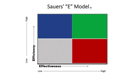 ryan-sauers-e-model