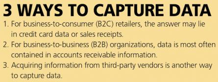 3 Ways to Capture Data