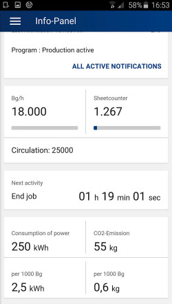 Info panel with details on the current production, energy consumption and CO2 emissions.
