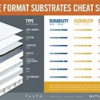 Wide-format Substrates Cheat Sheet
