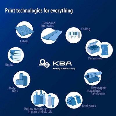"""Print technologies for every eventuality"" neatly sums up KBA's uniquely broad product portfolio."