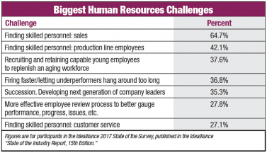 Biggest Human Resources Challenges: The Commercial Printing Industry Is Being Redefined