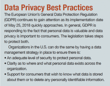 Data Privacy Best Practices