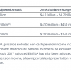 Quad/Graphics Financials 1