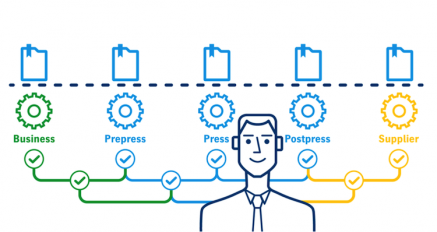 How to Integrate Multiple Production Workflows: Smart Print shop concept can be deployed to create business intelligence.