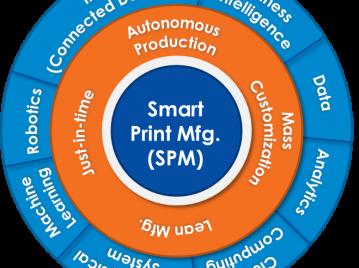 Tech Talk: Let the Print Work Flow