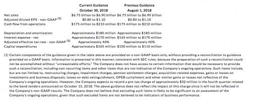 rrd financials q3 chart 2