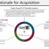 quad chart 2