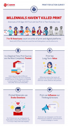 canon millennials infographic