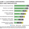 customers demanding  hurry chart 1