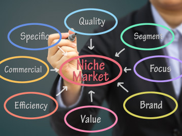 Viable Market Niches Hungry for Print