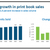 print book sales in Book Publihsing