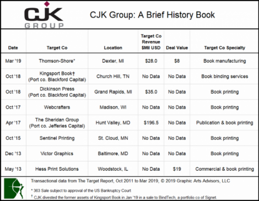 CJK Chart