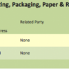 2019 March - Non-Bankruptcy Closures in the Printing, Packaging, Paper & Related Industries