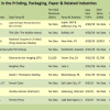 Target report chart 1 mergers and acquisitions