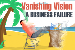 Vanishing Vision: A Common Business Failure