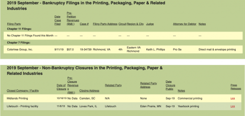 September 2019 Bankruptcy filings in the printing, packaging, paper & related industries.