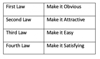 The Four Laws of Behavior Change for creating a good habit