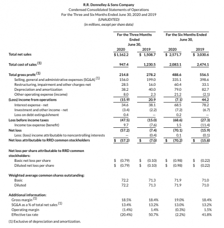 RRD Q2 Financials 1