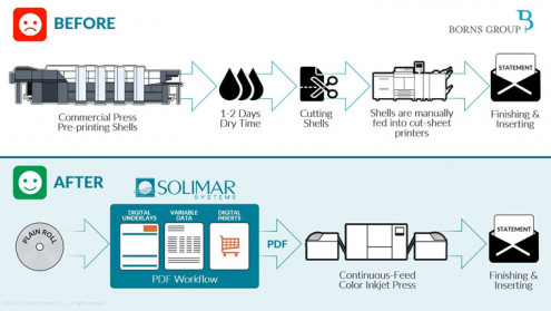 Solimar Systems Chemistry PDF-centric workflow management solution has enabled Borns Group to bring in new work and cut costs.
