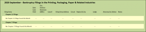 Target Report 2020 September Bankruptcy Filings in the Printing, Packaging, Paper & Related Industries