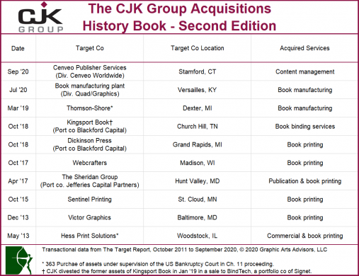 CJK group acquisitions history book, second edition.