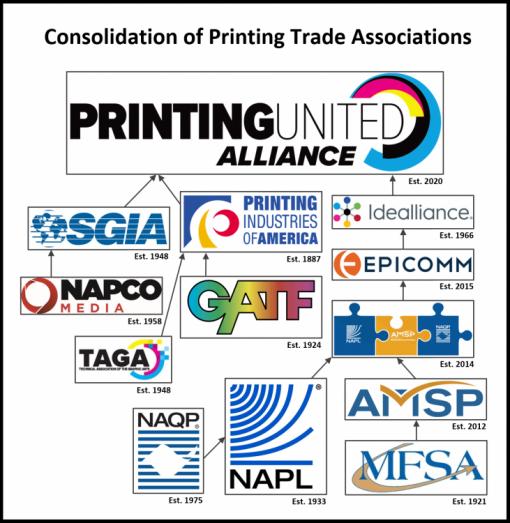 Print organization rollup