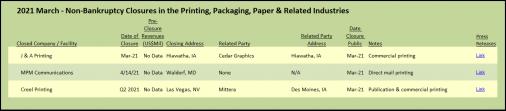 Target Report Chart 3