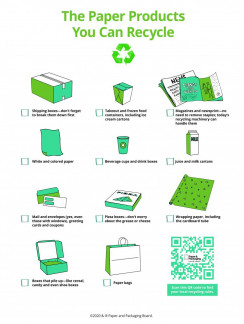 Paper and Packaging Board's Paper Recycling Guide