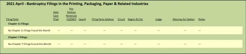 Bankruptcy filing April 2021 M&A report
