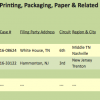 2016 December - Bankruptcy Filings in the Printing, Packaging, Paper & Related Industries