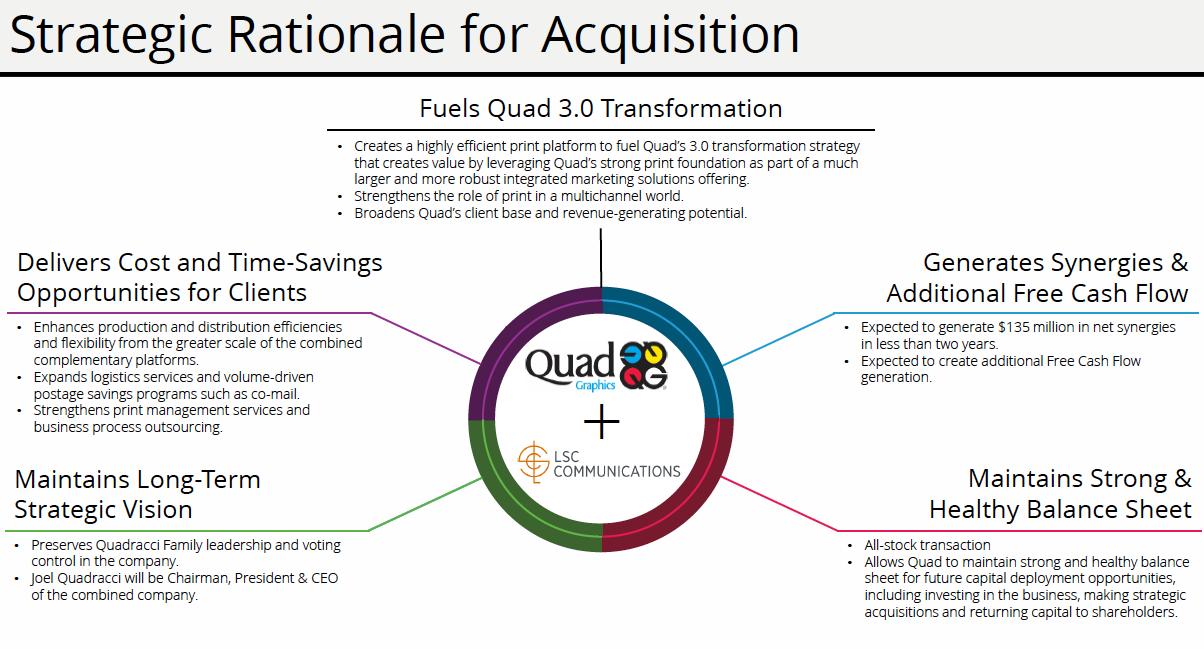 quad chart 2.